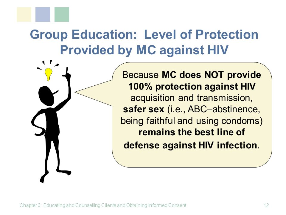 Group Education: Level of Protection Provided by MC against HIV