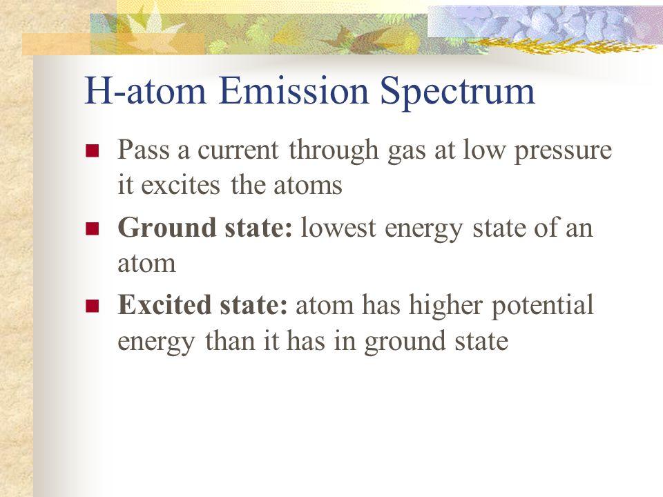 H-atom Emission Spectrum
