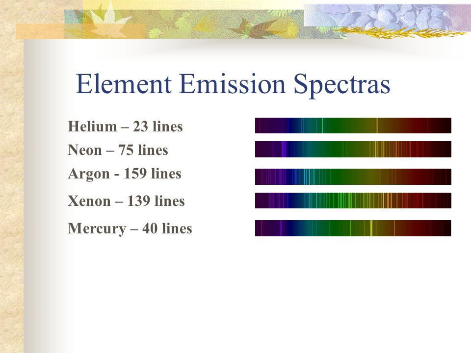 Element Emission Spectras