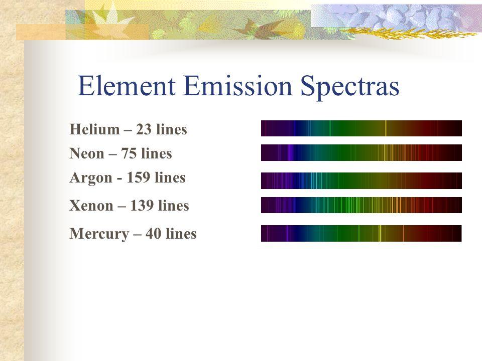Element Emission Spectras