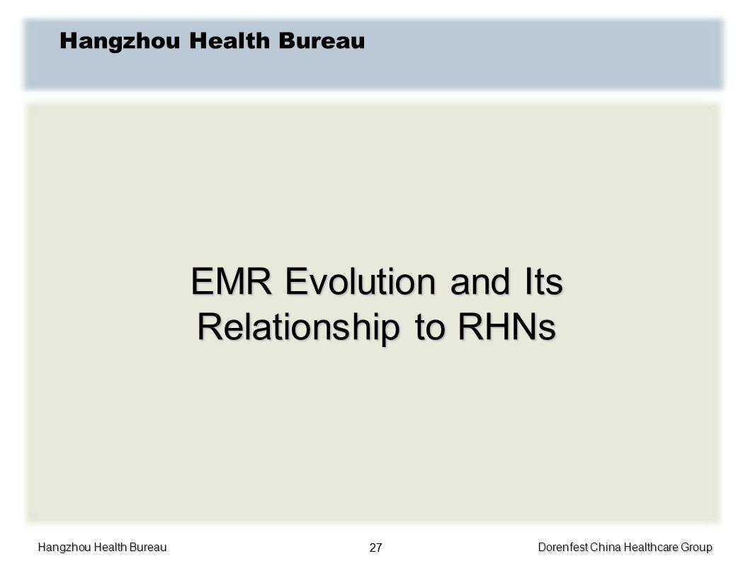 Hangzhou Health Bureau