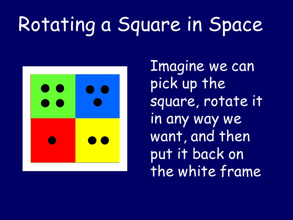 Rotating a Square in Space
