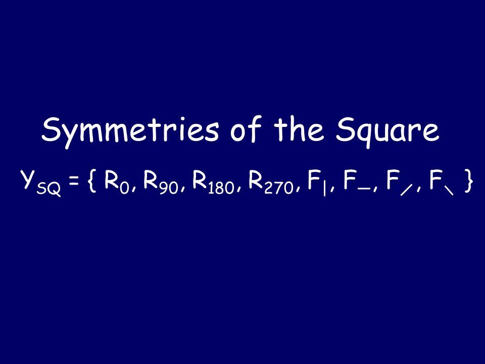 Symmetries of the Square