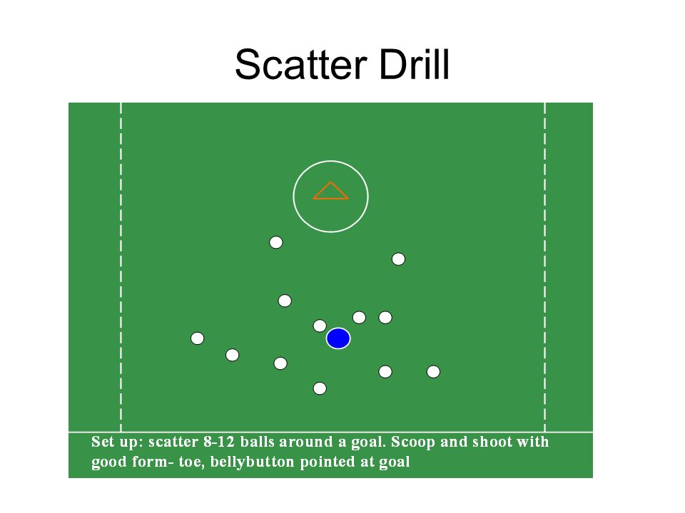 Scatter Drill