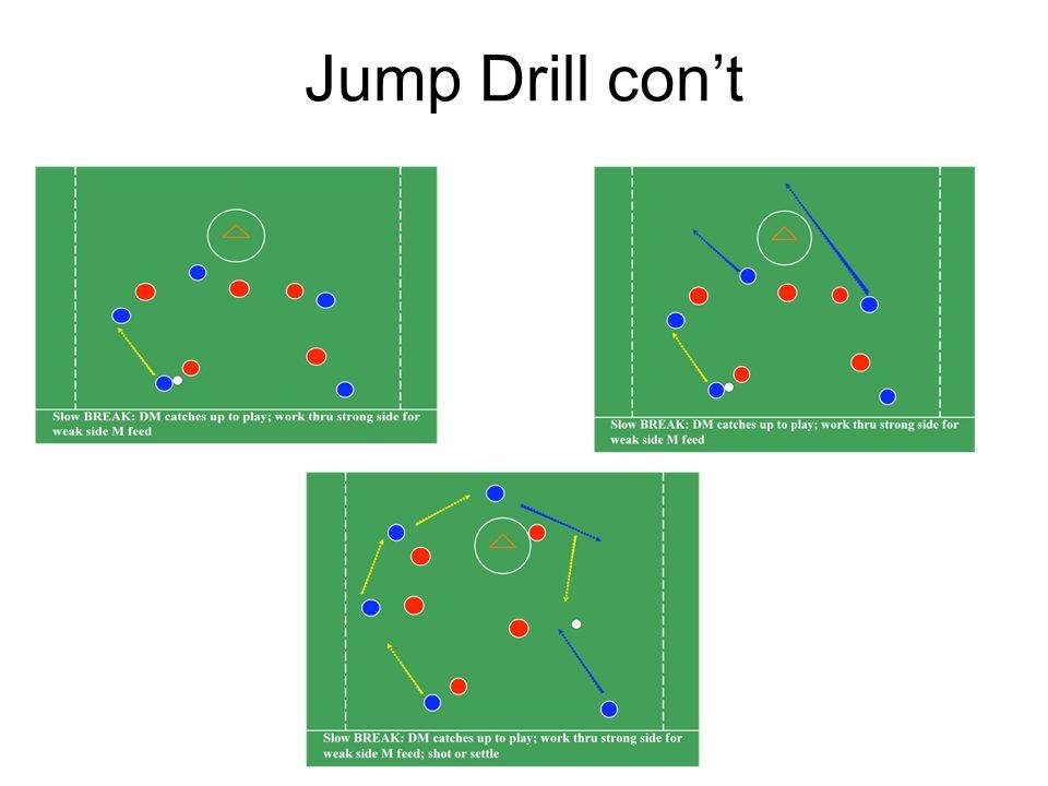 Jump Drill con't