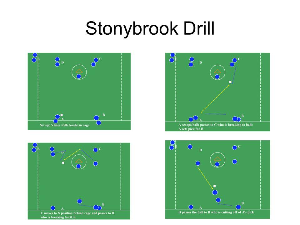 Stonybrook Drill