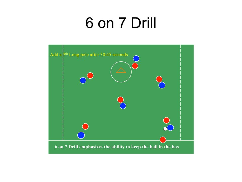 6 on 7 Drill