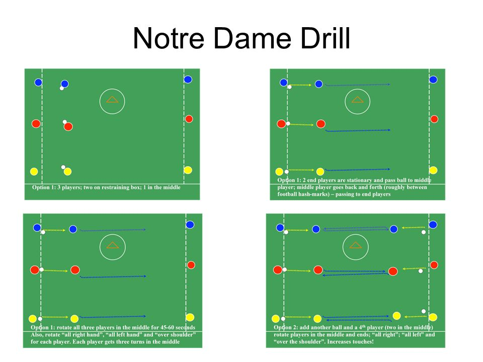 Notre Dame Drill