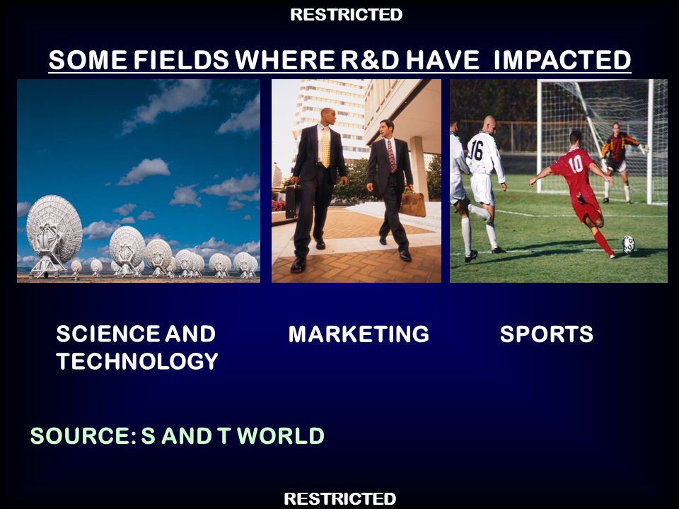 SOME FIELDS WHERE R&D HAVE IMPACTED
