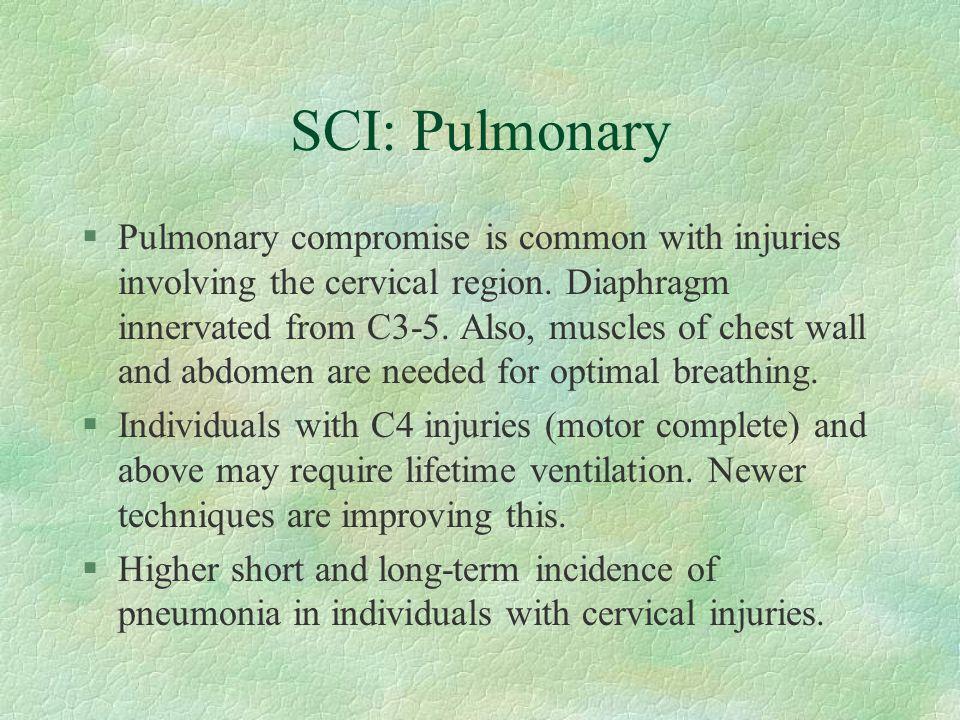 SCI: Pulmonary