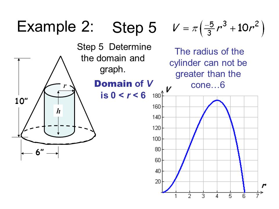 Example 2: Step 5 Step 5 Determine the domain and graph.