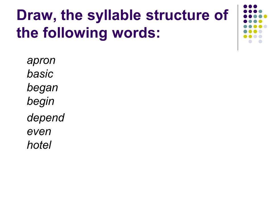 Draw, the syllable structure of the following words: