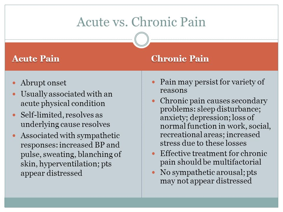 Acute vs. Chronic Pain Acute Pain Chronic Pain Abrupt onset