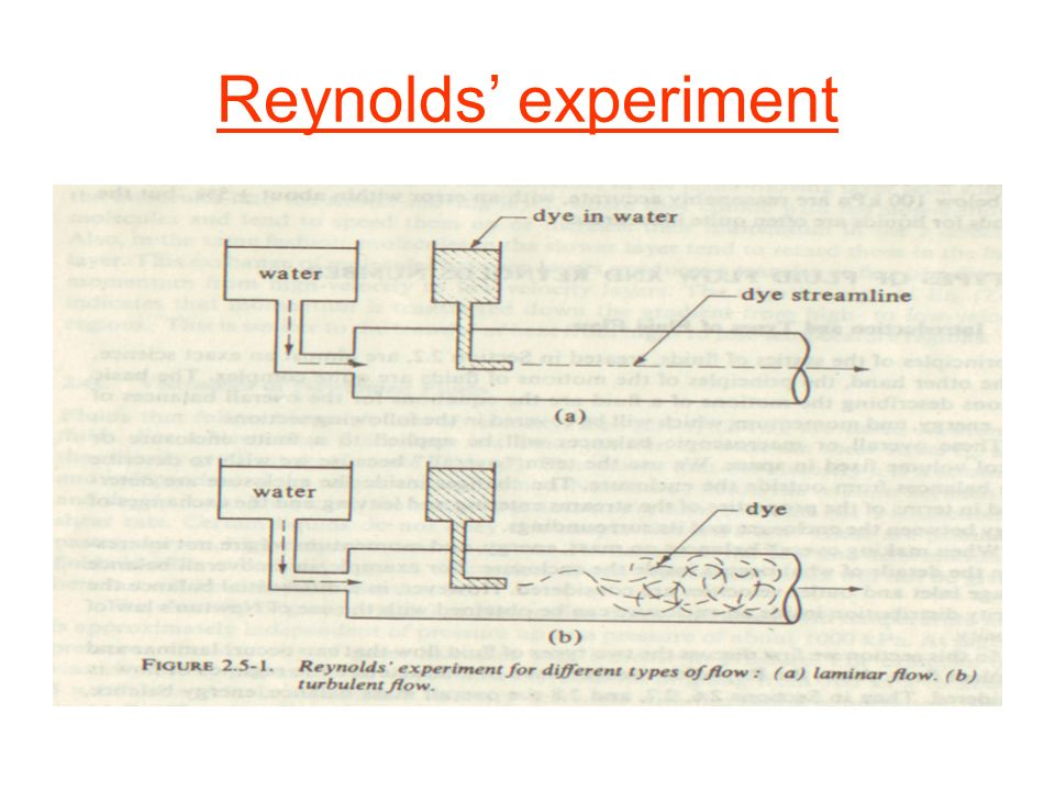 Reynolds' experiment