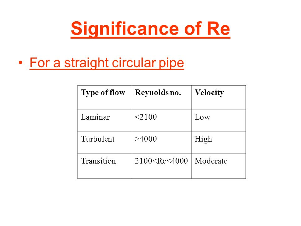 Significance of Re For a straight circular pipe Type of flow