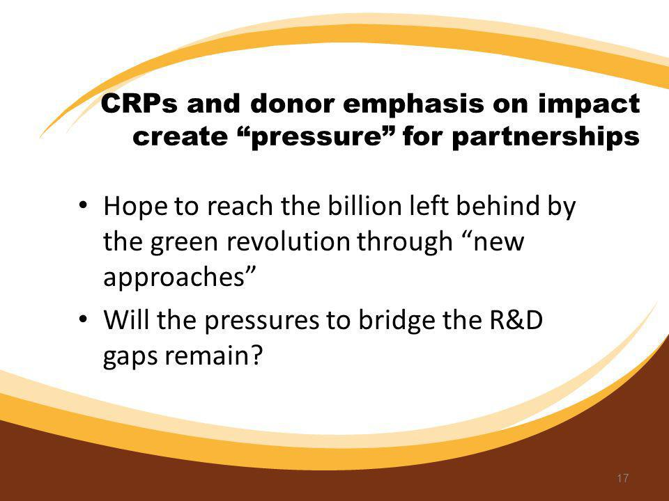 CRPs and donor emphasis on impact create pressure for partnerships