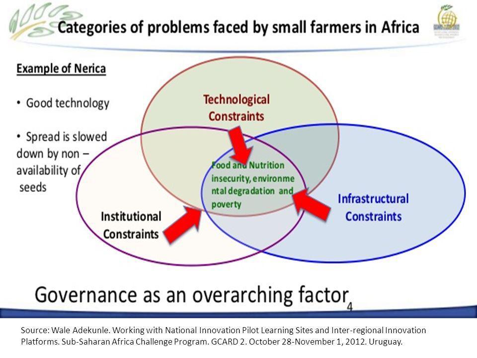 Source: Wale Adekunle.