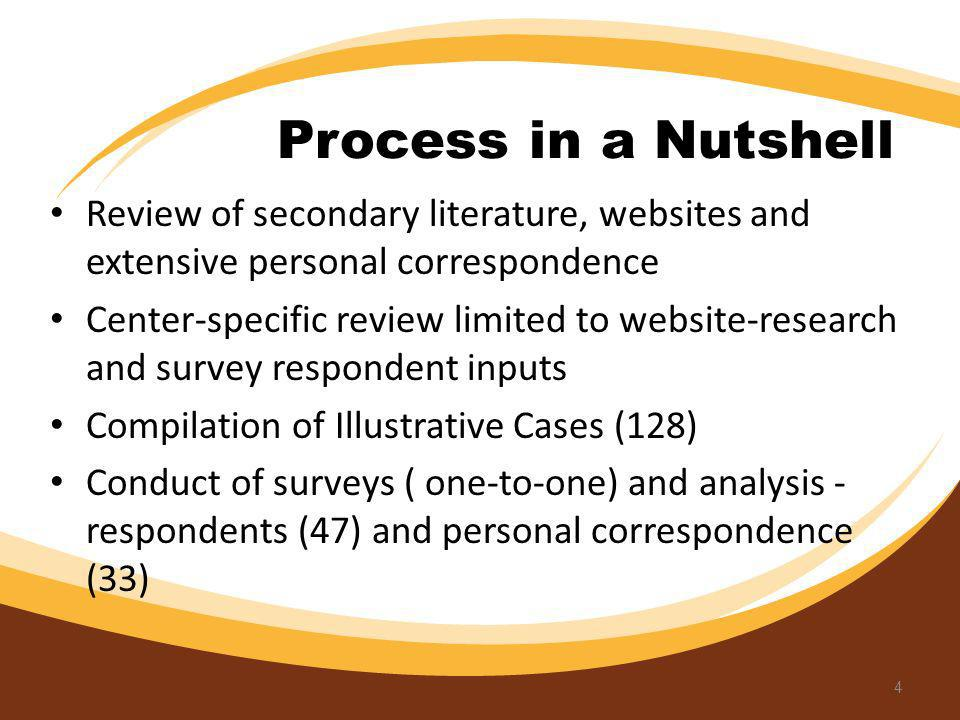 Process in a Nutshell Review of secondary literature, websites and extensive personal correspondence.