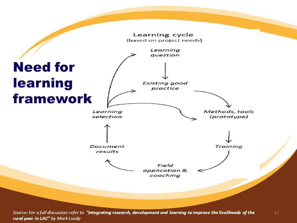 Need for learning framework