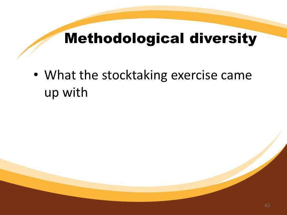 Methodological diversity