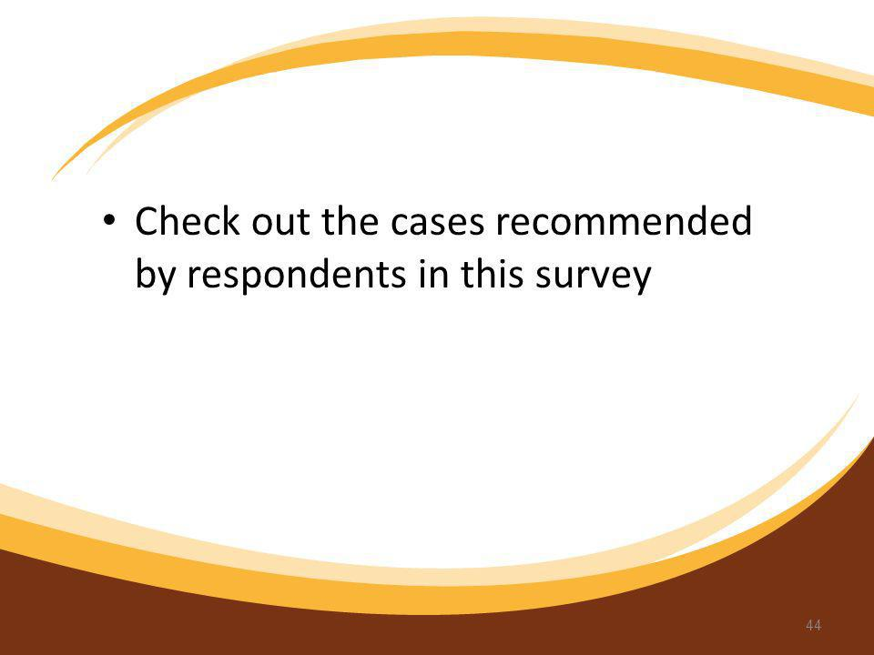 Check out the cases recommended by respondents in this survey