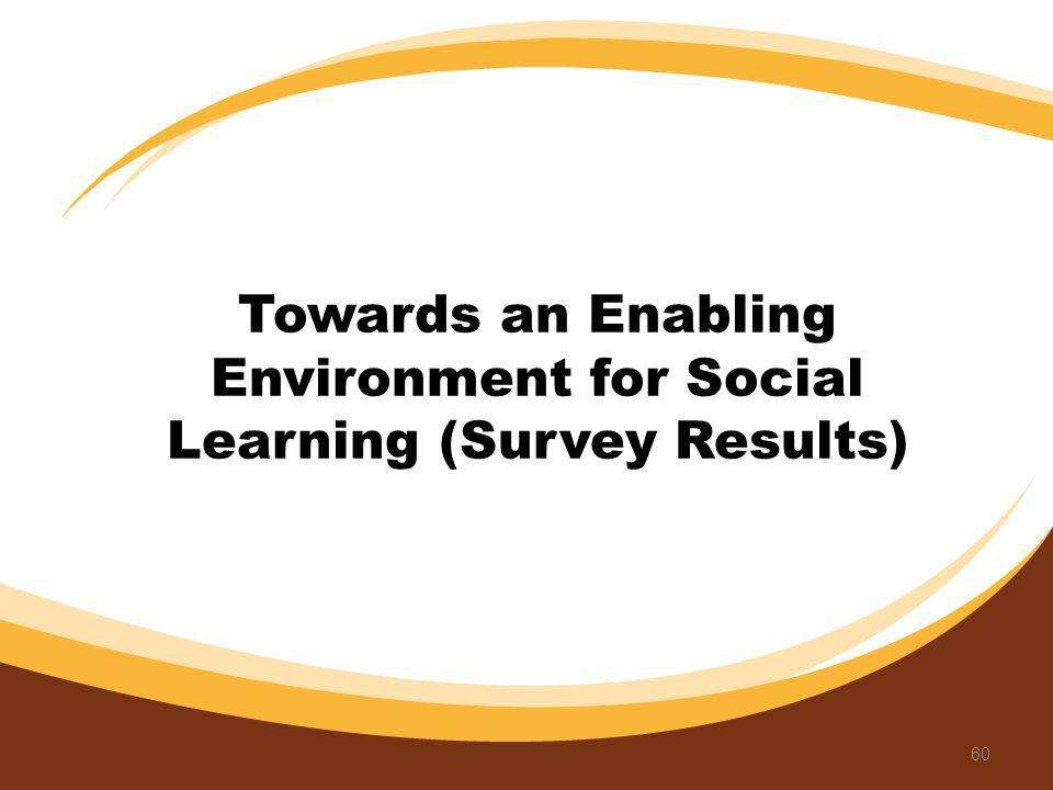 Towards an Enabling Environment for Social Learning (Survey Results)