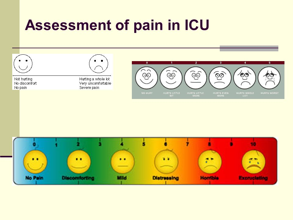 Assessment of pain in ICU