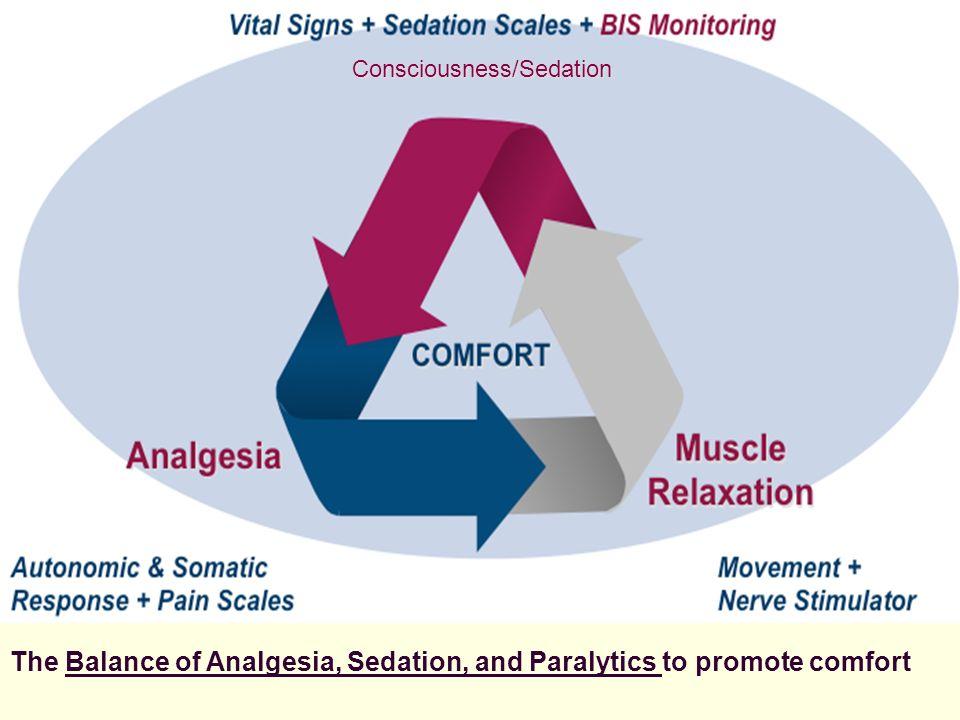 Consciousness/Sedation