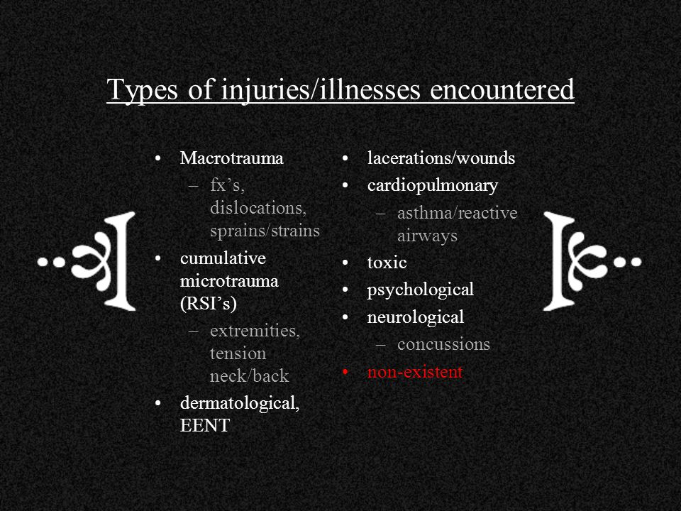 Types of injuries/illnesses encountered