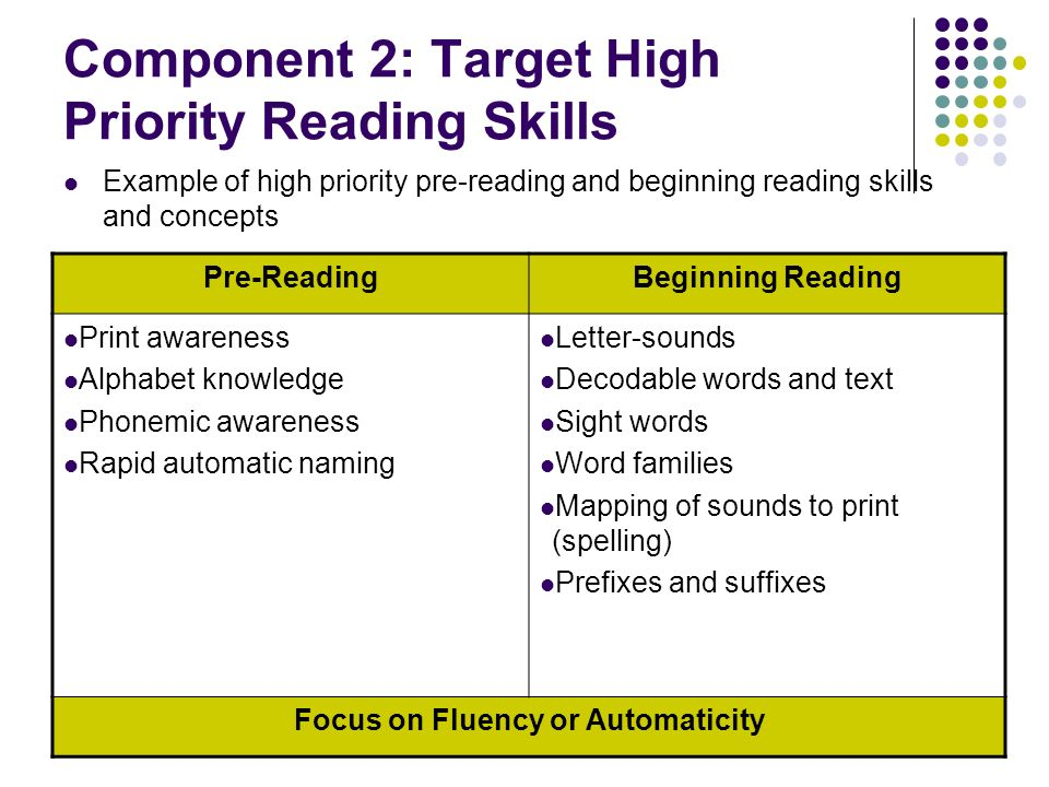 Component 2: Target High Priority Reading Skills