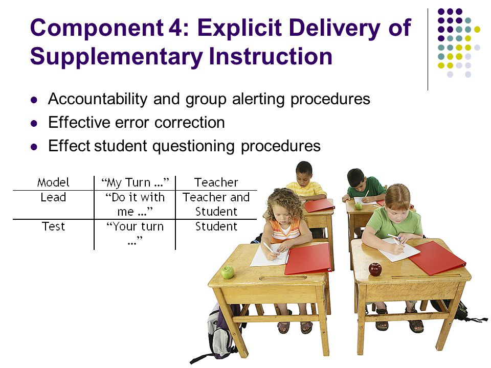Component 4: Explicit Delivery of Supplementary Instruction