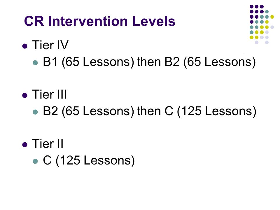CR Intervention Levels