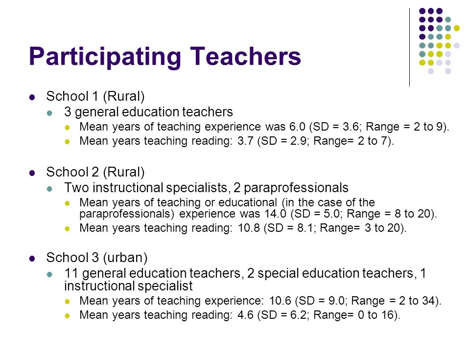 Participating Teachers
