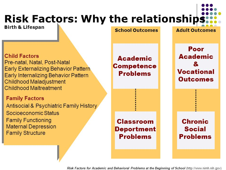 Risk Factors: Why the relationships