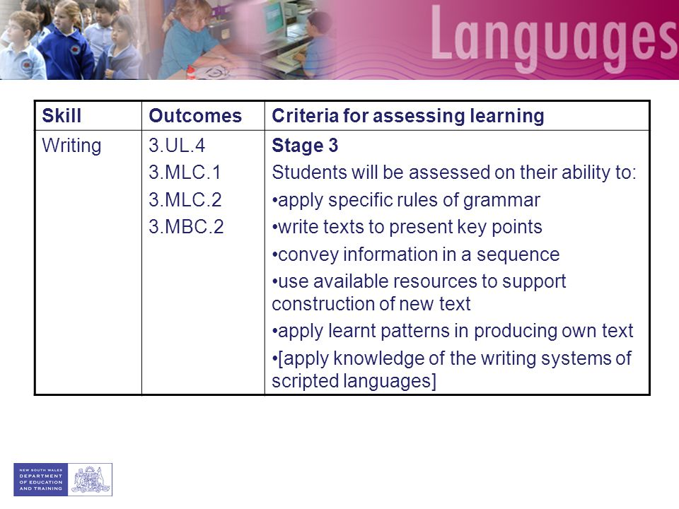 Skill Outcomes. Criteria for assessing learning. Writing. 3.UL.4. 3.MLC.1. 3.MLC.2. 3.MBC.2. Stage 3.