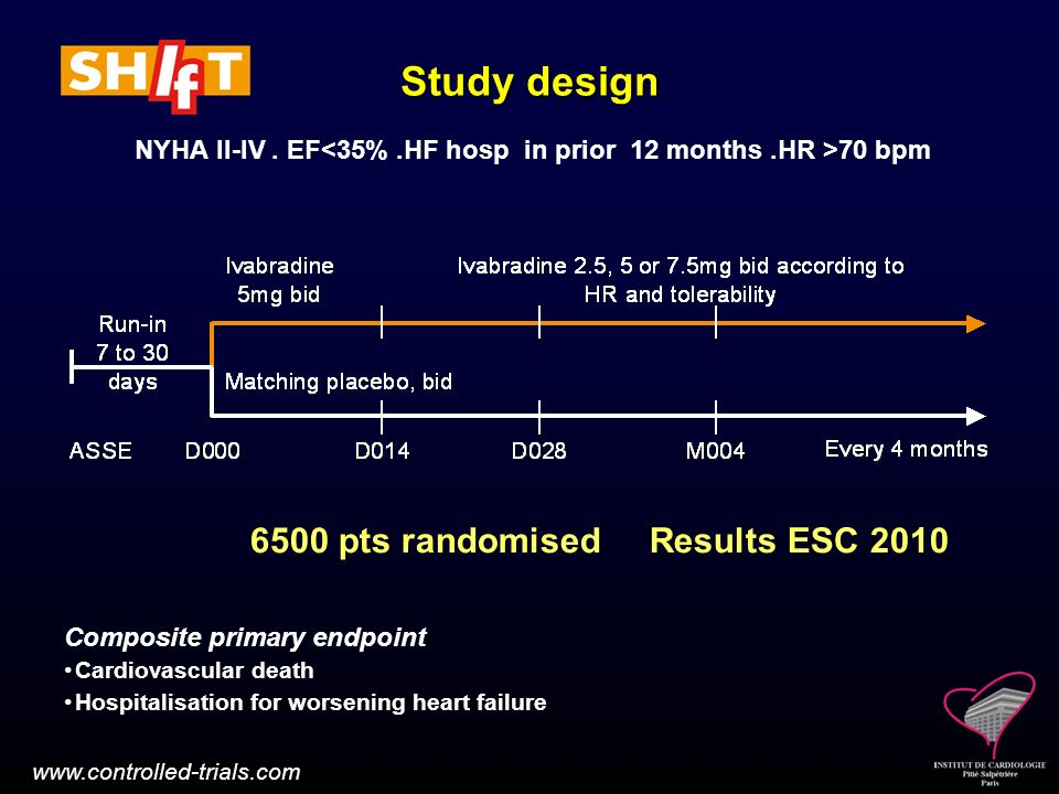 Study design 6500 pts randomised Results ESC 2010