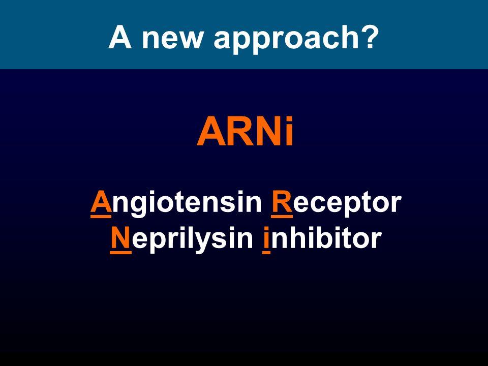 Angiotensin Receptor Neprilysin inhibitor