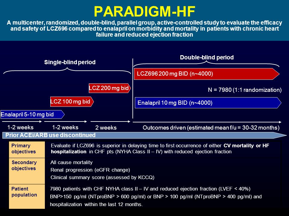 PARADIGM-HF A multicenter, randomized, double-blind, parallel group, active-controlled study to evaluate the efficacy and safety of LCZ696 compared to enalapril on morbidity and mortality in patients with chronic heart failure and reduced ejection fraction