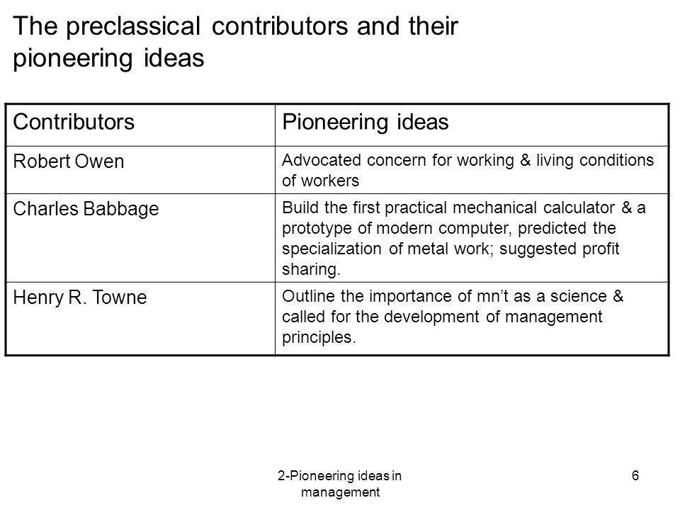 2-Pioneering ideas in management