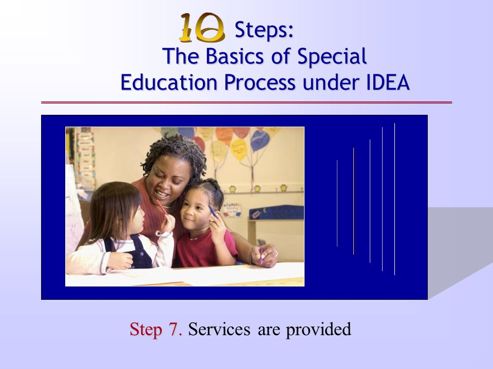 10 Steps: The Basics of Special Education Process under IDEA