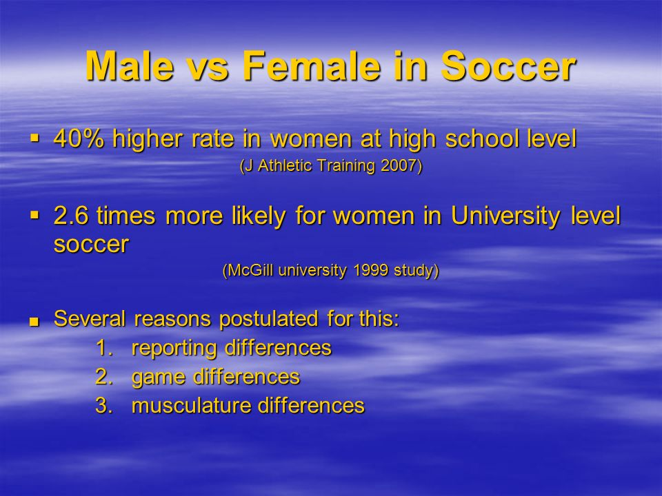 Male vs Female in Soccer
