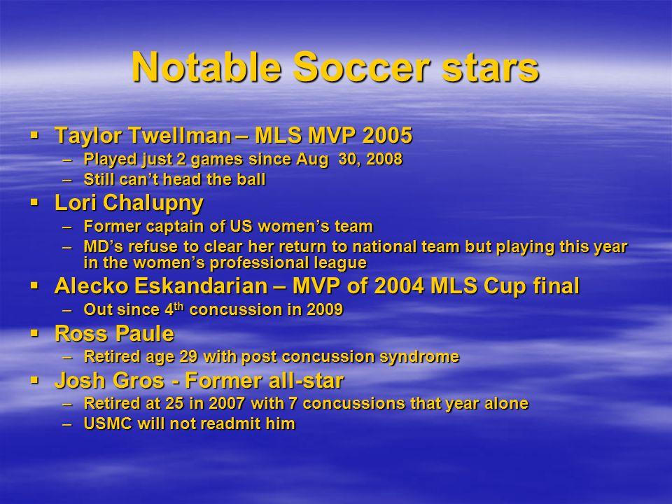 Notable Soccer stars Taylor Twellman – MLS MVP 2005 Lori Chalupny