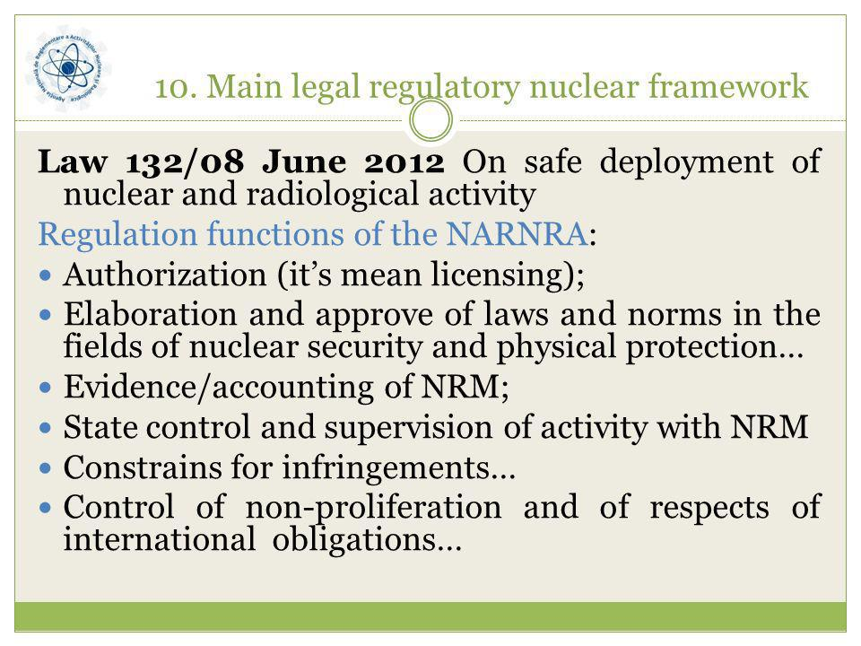 10. Main legal regulatory nuclear framework