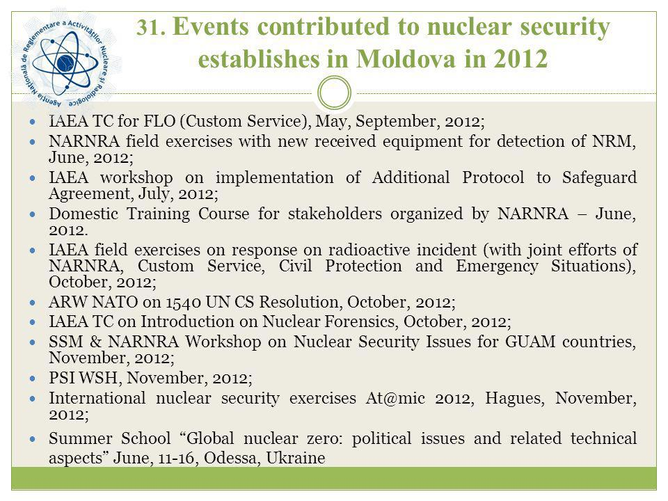 31. Events contributed to nuclear security establishes in Moldova in 2012