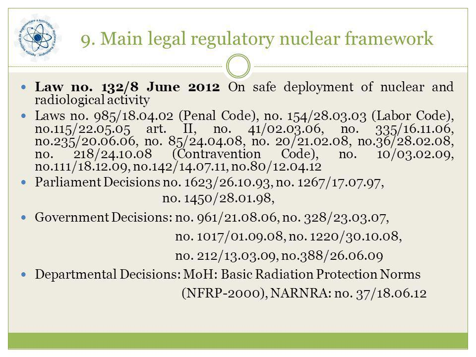 9. Main legal regulatory nuclear framework