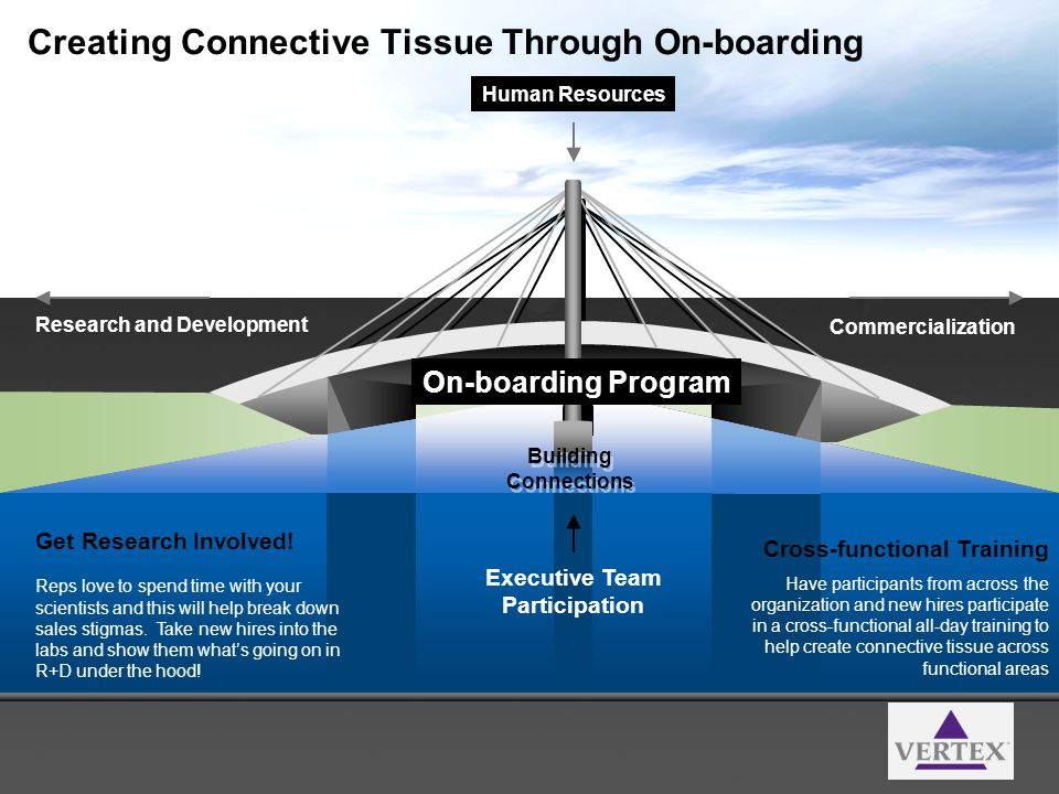 Creating Connective Tissue Through On-boarding