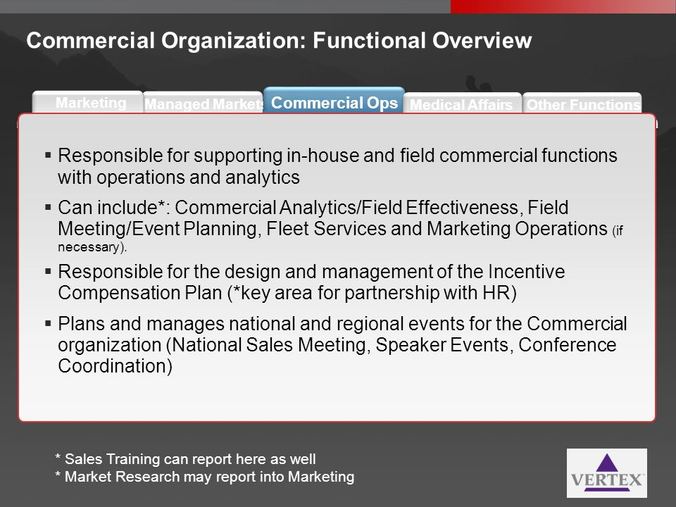 Commercial Organization: Functional Overview
