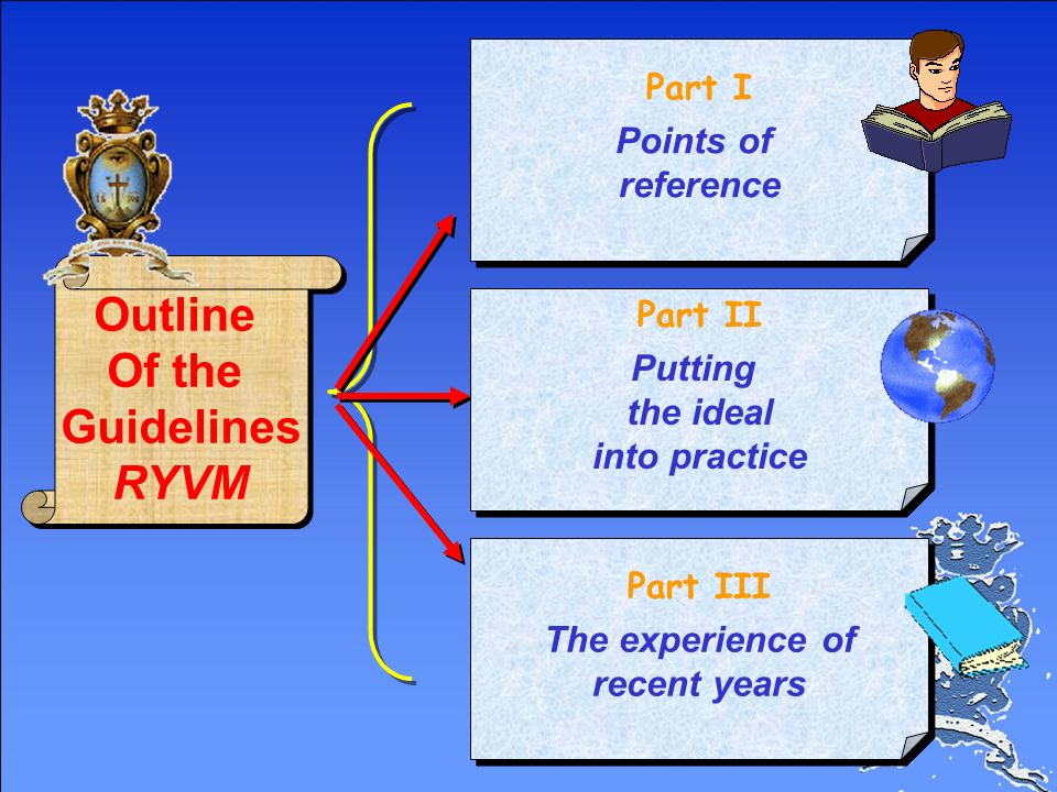 Outline Of the Guidelines RYVM