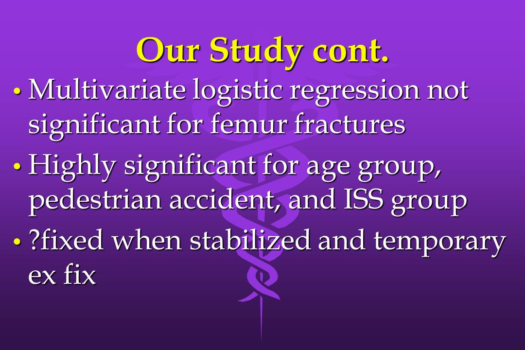 Our Study cont. Multivariate logistic regression not significant for femur fractures.