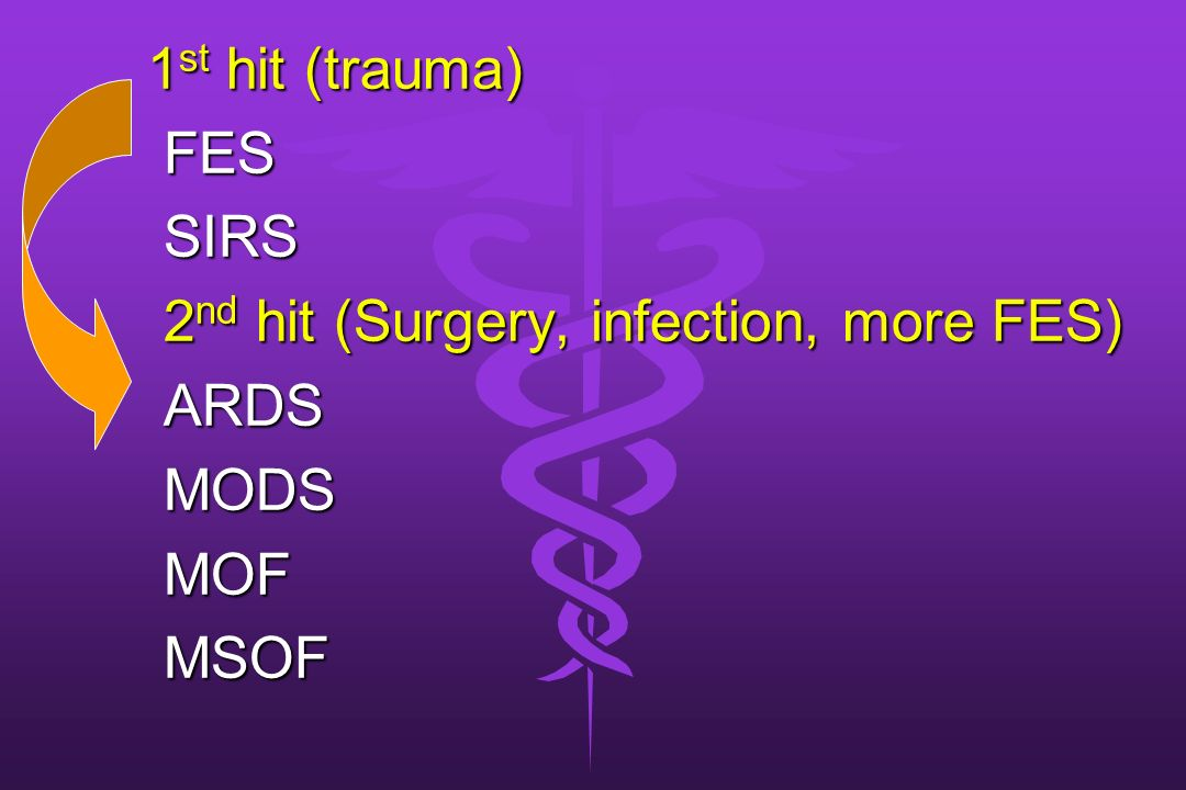 1st hit (trauma) FES SIRS 2nd hit (Surgery, infection, more FES) ARDS MODS MOF MSOF